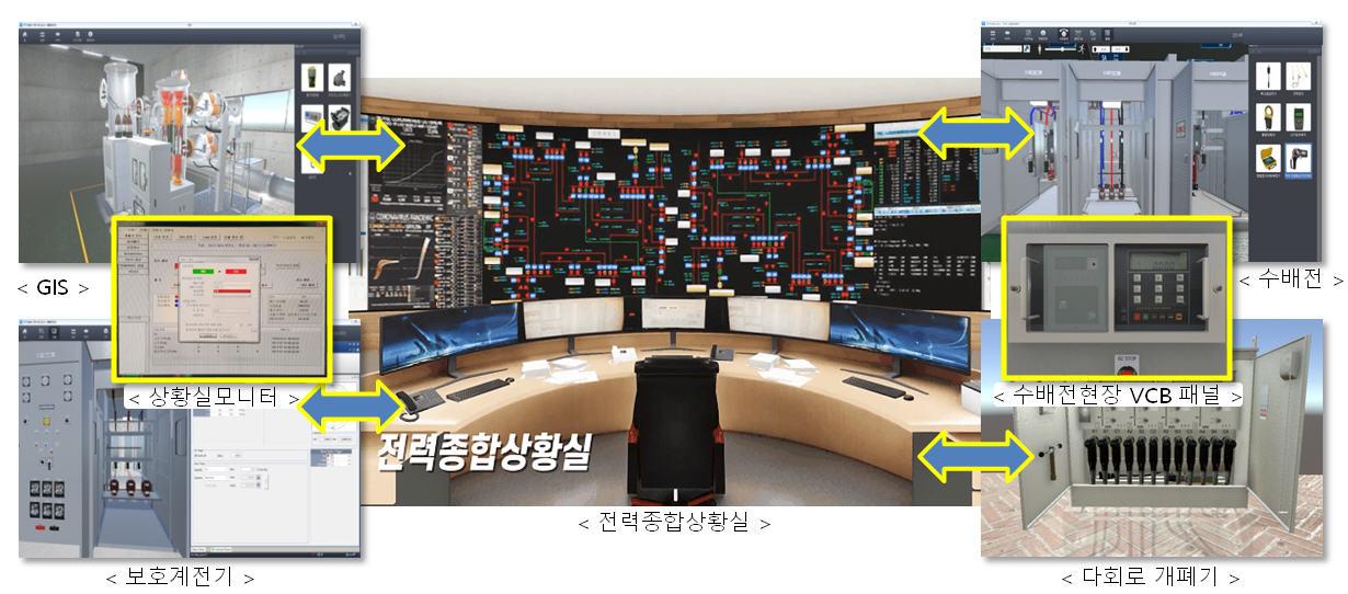 전력종합상황실.jpg